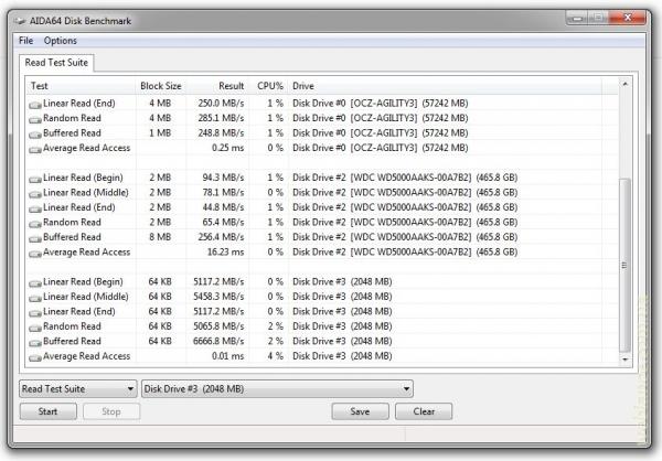 Ускоряем работу ПК с помощью RAMDrive