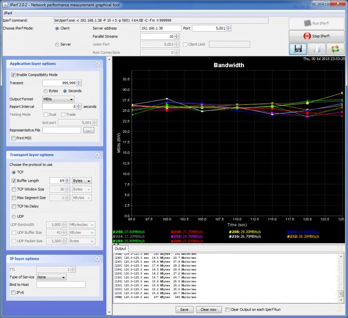 Обзор гигабитного роутера EdgeRouter X: отличная альтернатива решениям класса SOHO