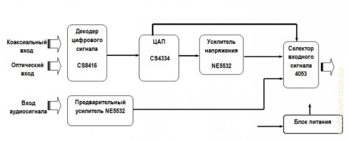 Edifier S330D: ������� ������� � ���, ��� � ������� ������� �������� ��� ��