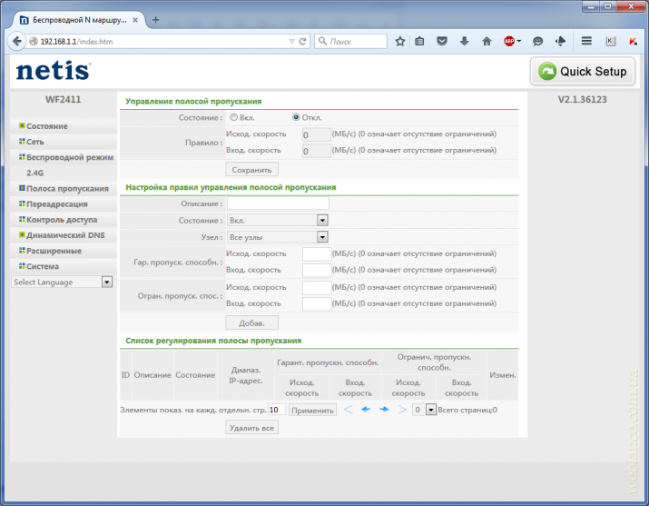 Обзор роутера Netis WF2411 (WF2411R): лучший домашний роутер для тех, кто ограничен в бюджете