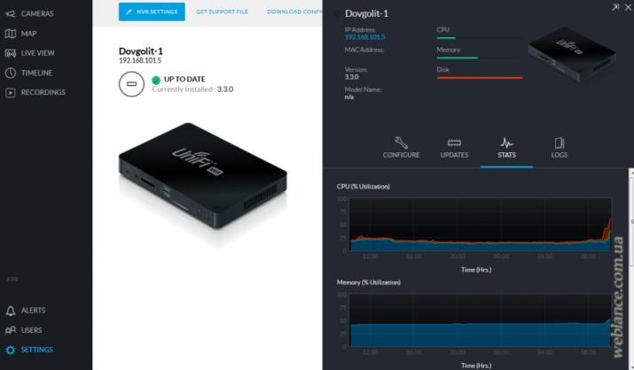 Обновление UniFi Video 3.3.0: повышение стабильности и производительности, улучшение качества видео
