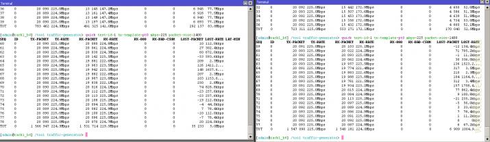 Обзор маршрутизатора Mikrotik hEX rev.3 (RB750Gr3): аппаратный IPSec, мощный двуядерный процессор, 256 Мб оперативки и поддержка Dude Server